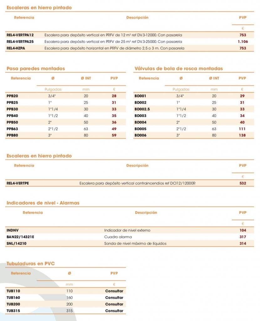 Accesorios de almacenaje polietilen